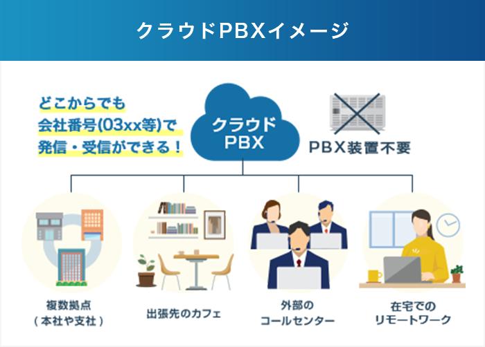 Pbx 比較 クラウド NTTの「ひかりクラウドPBX」電話とは?他のクラウドPBXと比較