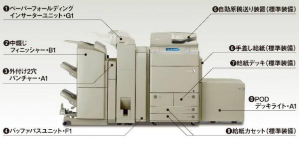コピー機に多彩な機能を追加できる「フィニッシャー」