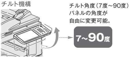 複合機(コピー機)使いやすいのはどのメーカー?最新操作パネルで比較してみた